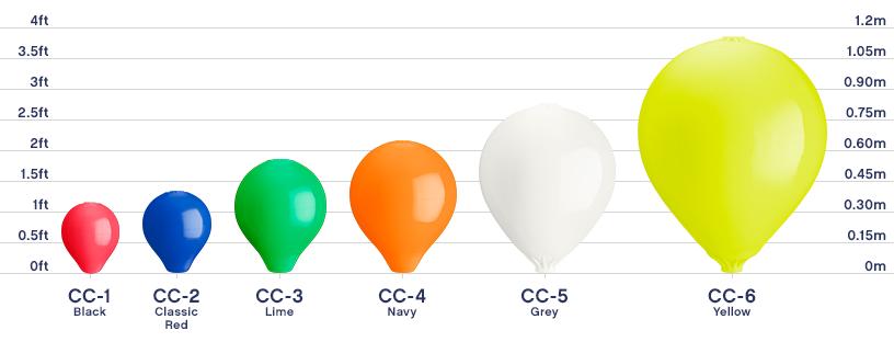 Moorings size chart, Polyform CC-Series