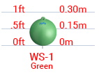 Accessories size chart, Polyform WS-Series