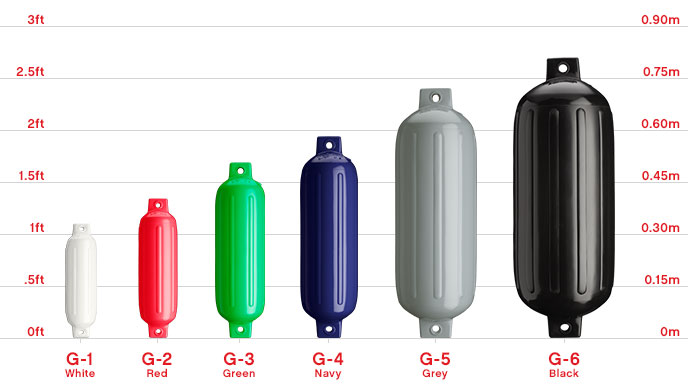 Boat fenders and yacht fender size chart, Polyform G-Series