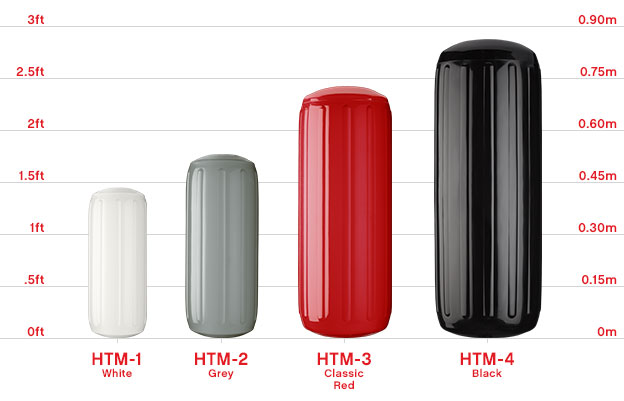 Boat fenders and yacht fender size chart, Polyform HTM-Series
