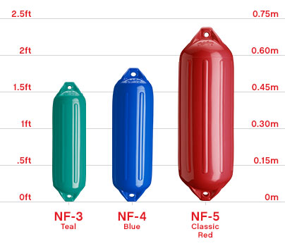 Boat fenders and yacht fender size chart, Polyform NF-Series