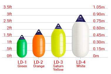 Buoy size chart, Polyform LD Series