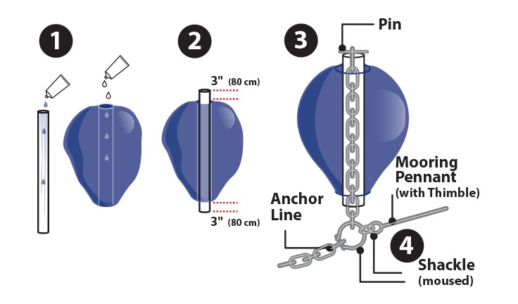 Mooring buoy or anchor buoy chain attachment diagram, Polyform CC Series