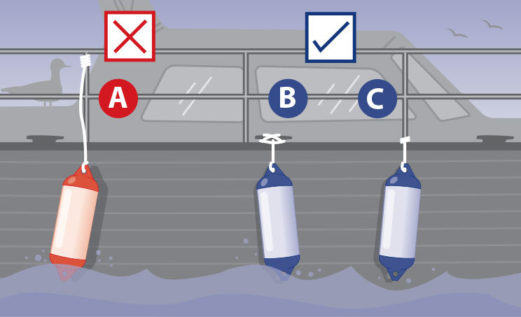 How to hang boat fenders